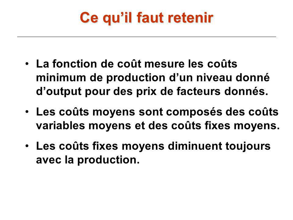 Ce qu'il faut retenir La fonction de coût mesure les coûts minimum de production d'un niveau donné d'output pour des prix de facteurs donnés.