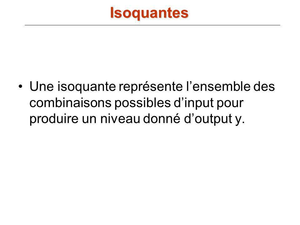 Isoquantes Une isoquante représente l'ensemble des combinaisons possibles d'input pour produire un niveau donné d'output y.