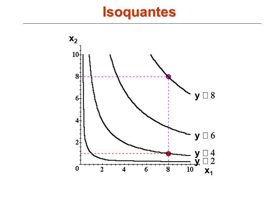 Isoquantes x2 y º 8 y º 6 y º 4 y º 2 x1