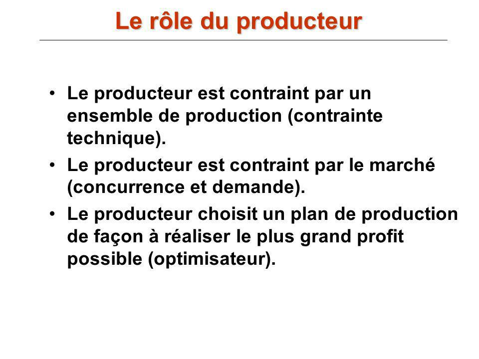 Le rôle du producteur Le producteur est contraint par un ensemble de production (contrainte technique).