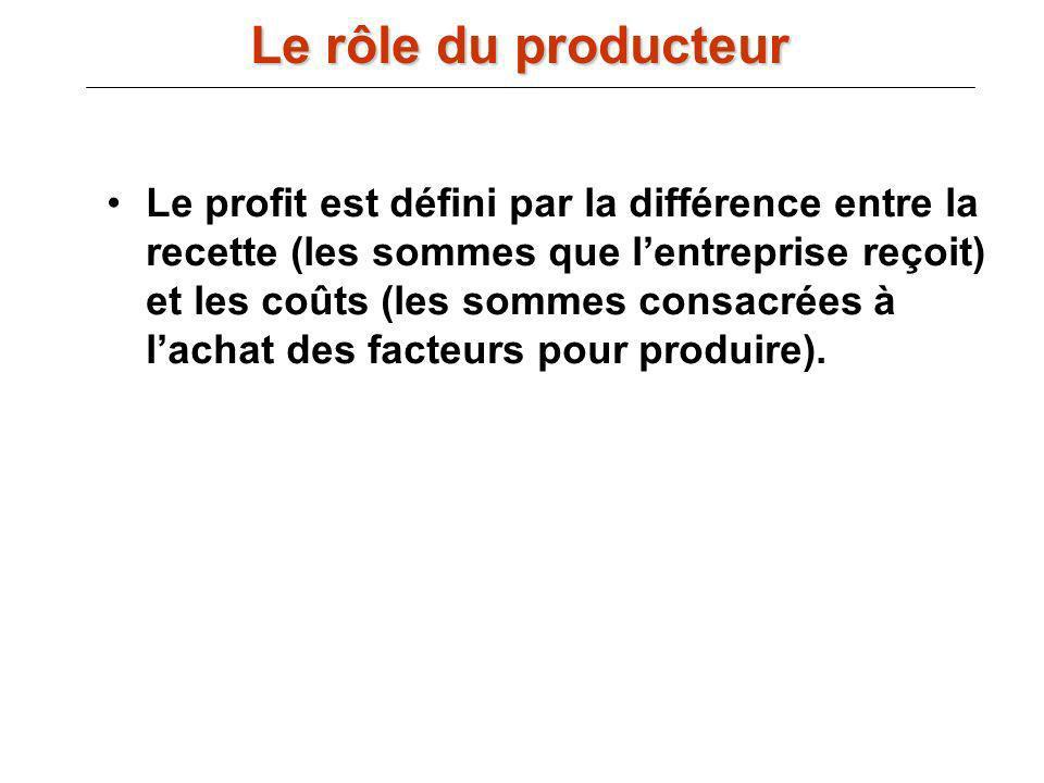 Le rôle du producteur