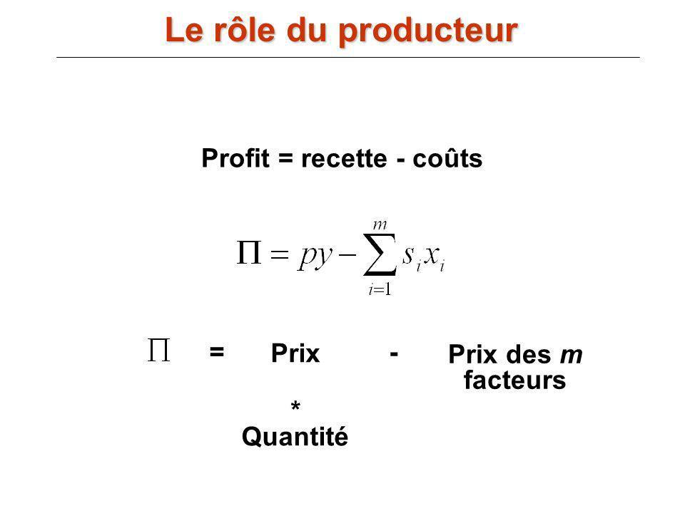 Profit = recette - coûts