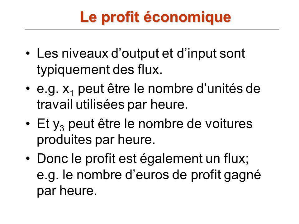Le profit économique Les niveaux d'output et d'input sont typiquement des flux. e.g. x1 peut être le nombre d'unités de travail utilisées par heure.