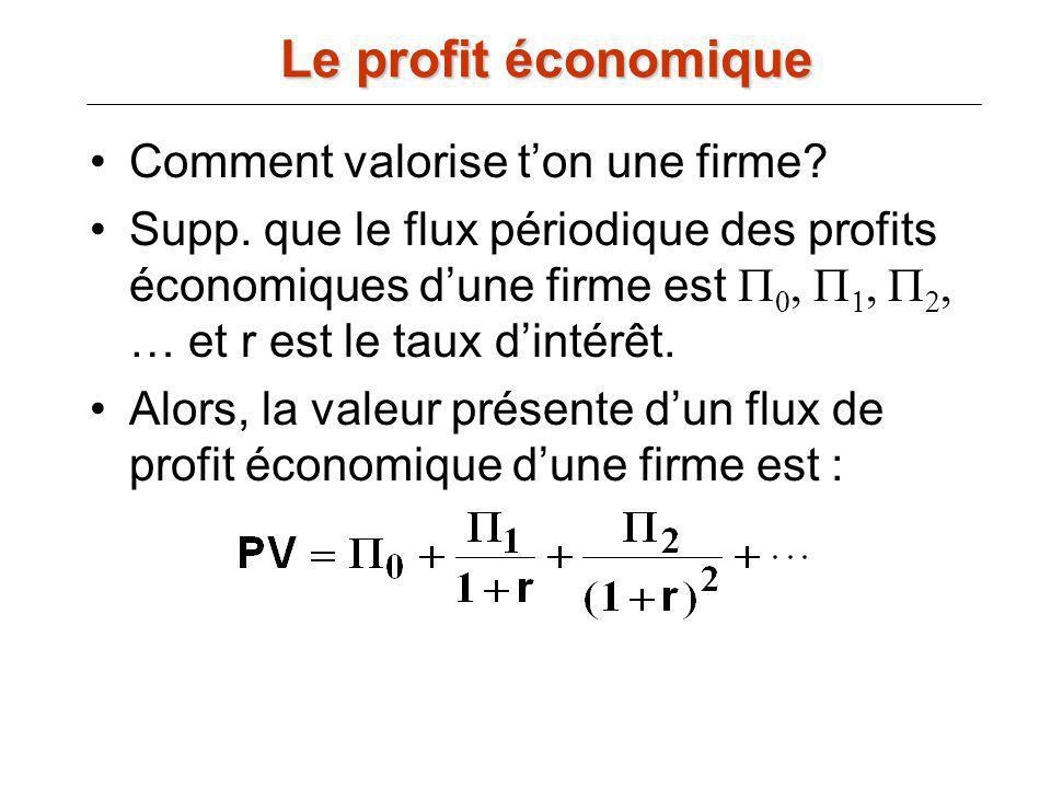 Le profit économique Comment valorise t'on une firme