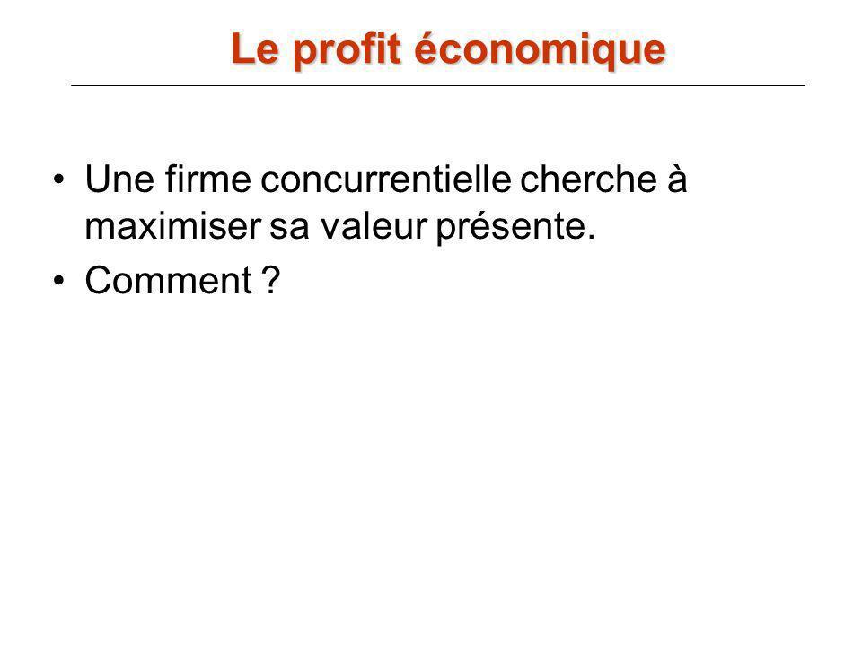 Le profit économique Une firme concurrentielle cherche à maximiser sa valeur présente. Comment