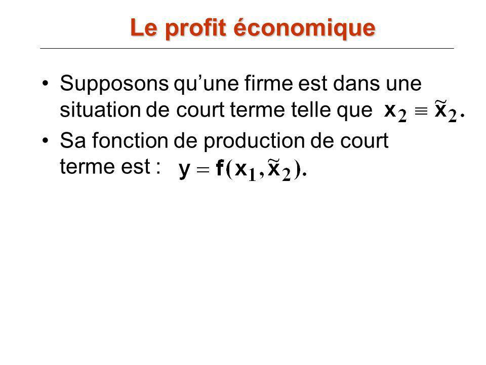 Le profit économique Supposons qu'une firme est dans une situation de court terme telle que.