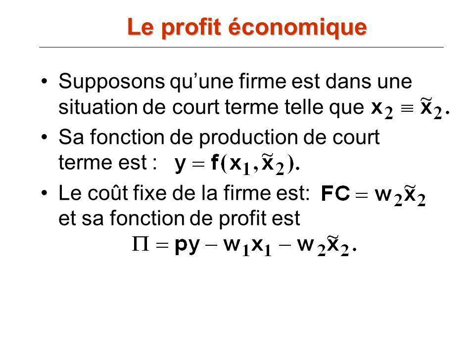 Le profit économique Supposons qu'une firme est dans une situation de court terme telle que. Sa fonction de production de court terme est :