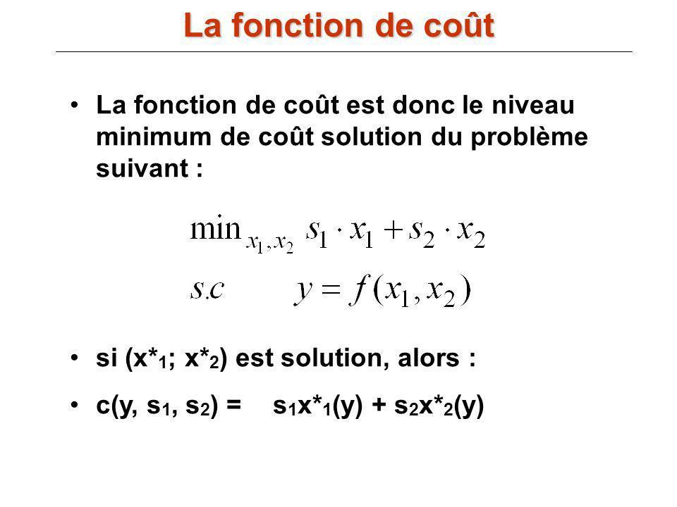 La fonction de coût III.B) La fonction de coût : La fonction de coût est donc le niveau minimum de coût solution du problème suivant :