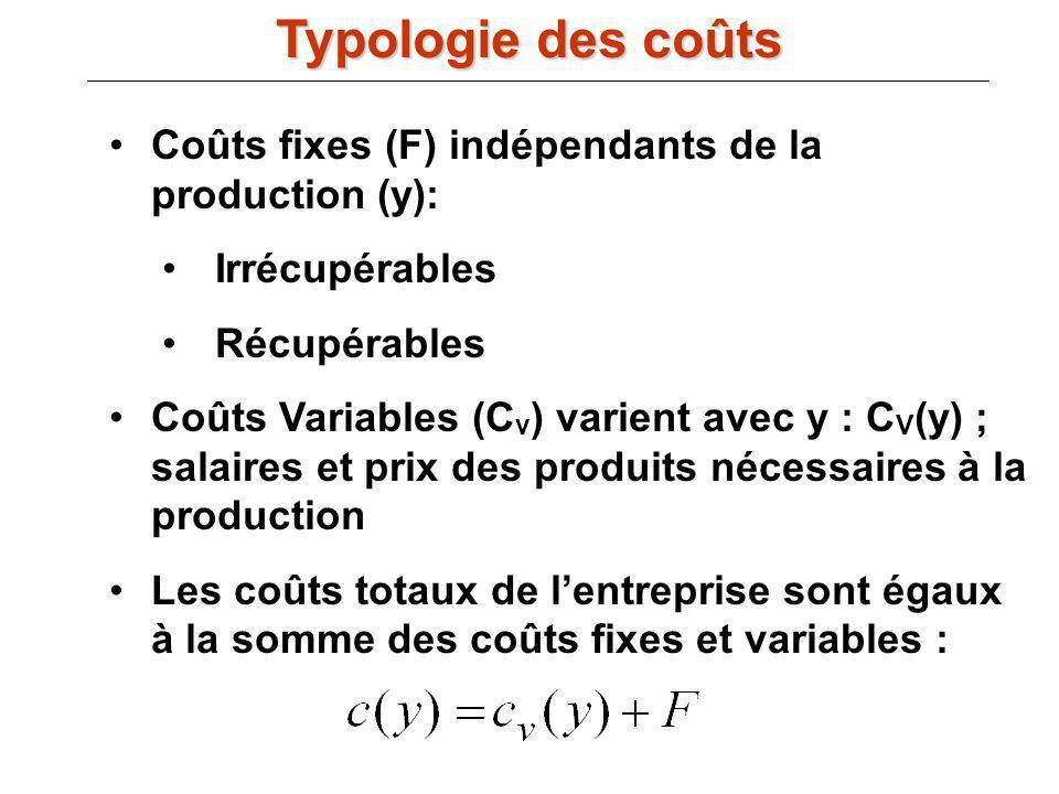 Typologie des coûts Coûts fixes (F) indépendants de la production (y):