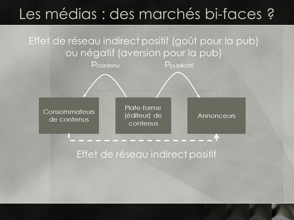 Les médias : des marchés bi-faces