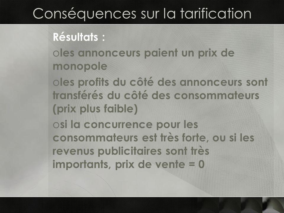 Conséquences sur la tarification