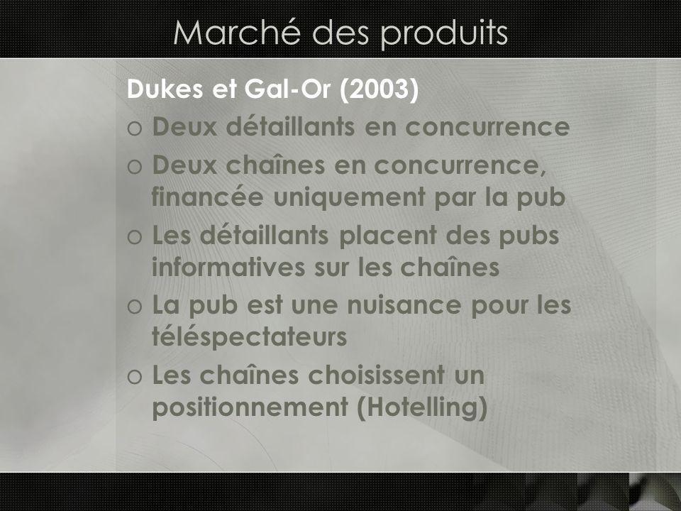 Marché des produits Dukes et Gal-Or (2003)