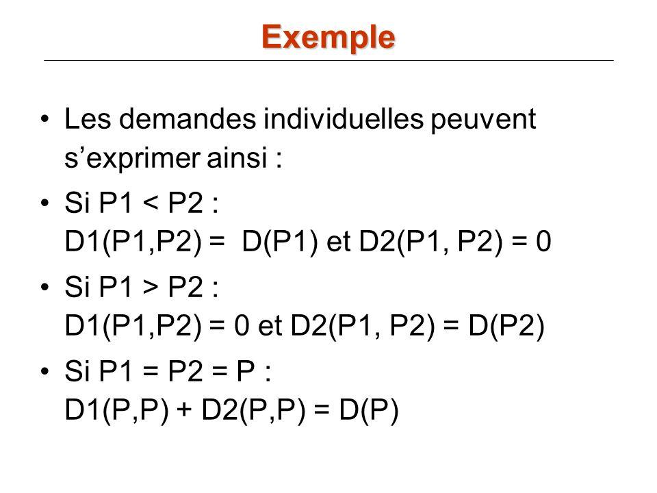 Exemple Les demandes individuelles peuvent s'exprimer ainsi :