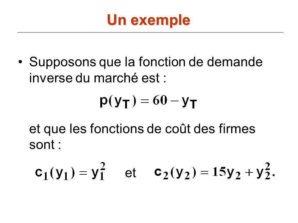 Un exemple Supposons que la fonction de demande inverse du marché est : et que les fonctions de coût des firmes sont :