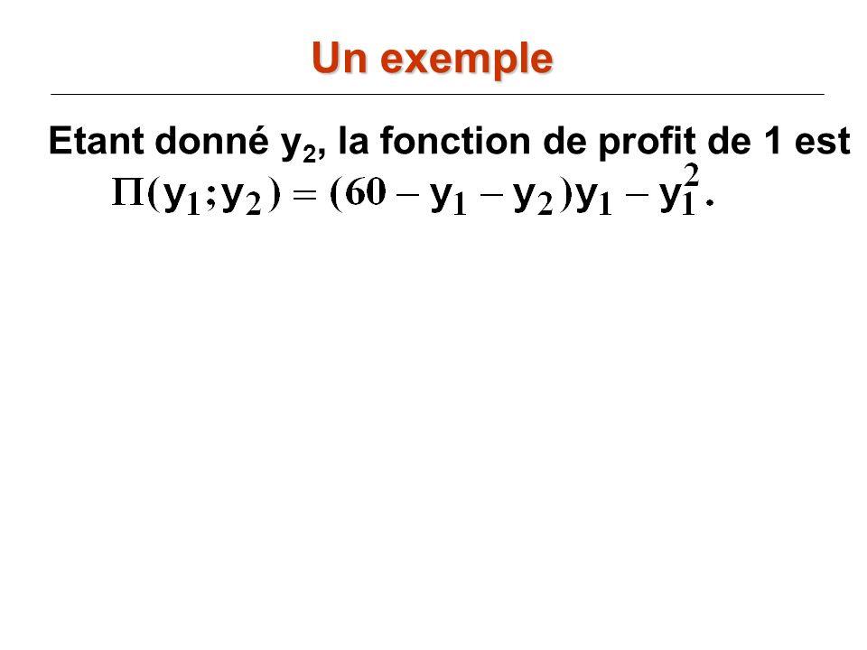 Un exemple Etant donné y2, la fonction de profit de 1 est