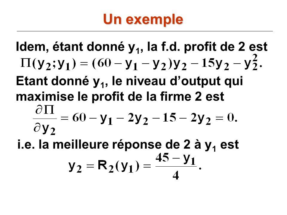 Un exemple Idem, étant donné y1, la f.d. profit de 2 est