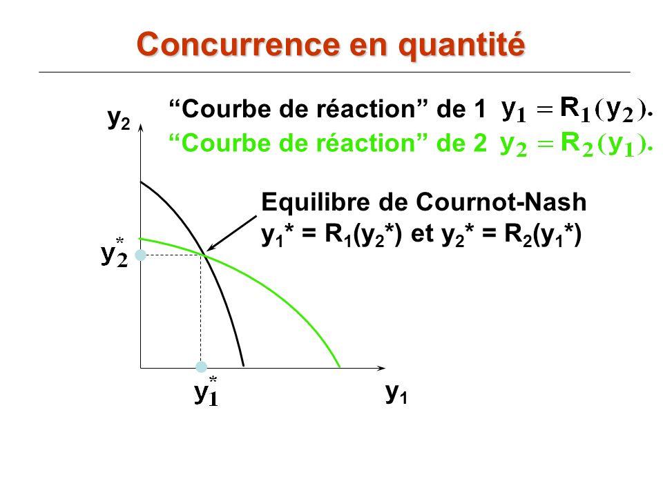 Concurrence en quantité