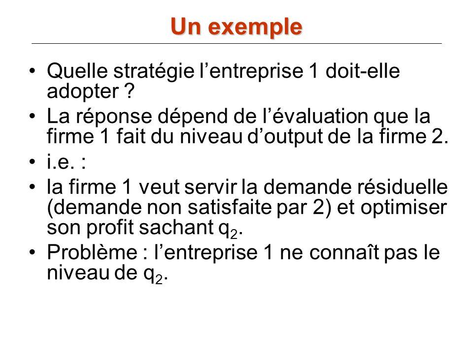 Un exemple Quelle stratégie l'entreprise 1 doit-elle adopter