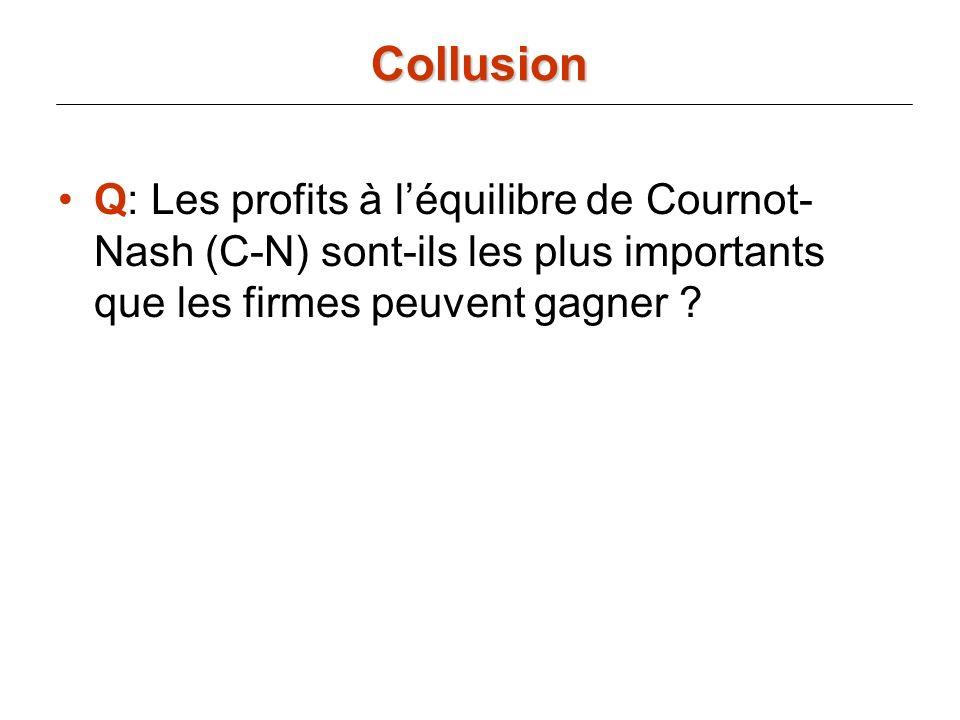 Collusion Q: Les profits à l'équilibre de Cournot-Nash (C-N) sont-ils les plus importants que les firmes peuvent gagner
