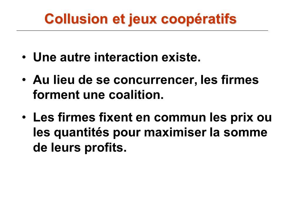 Collusion et jeux coopératifs