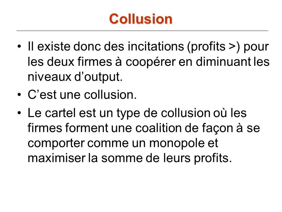 Collusion Il existe donc des incitations (profits >) pour les deux firmes à coopérer en diminuant les niveaux d'output.