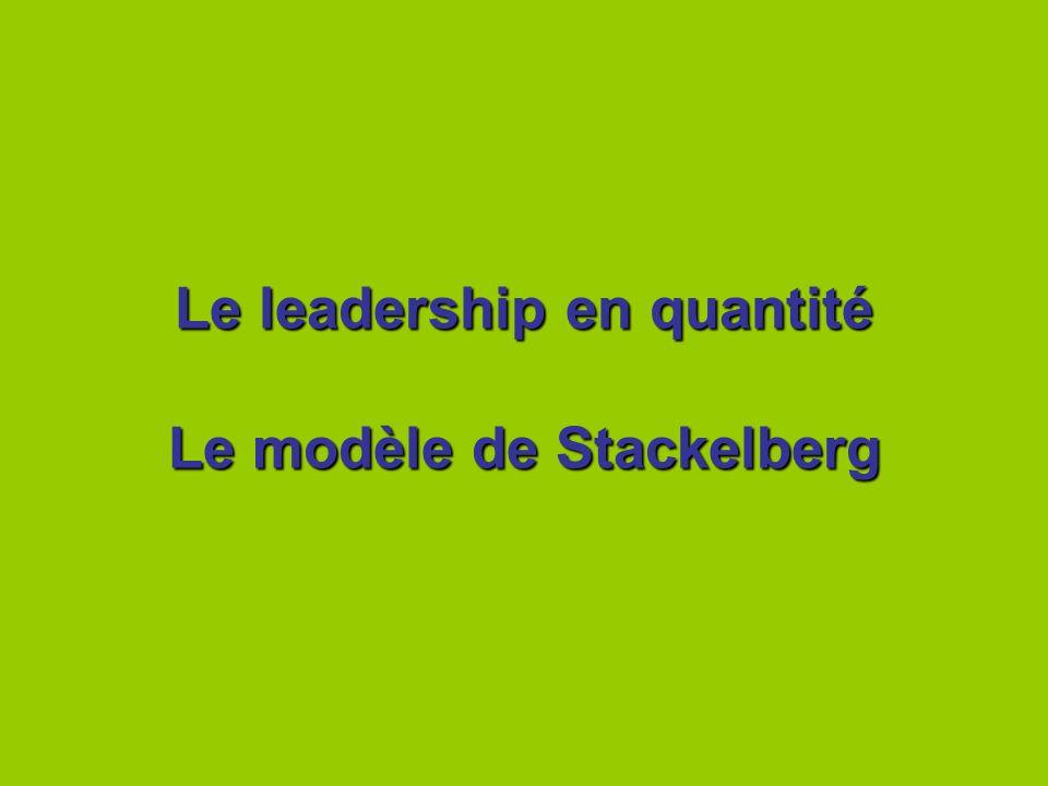 Le leadership en quantité Le modèle de Stackelberg