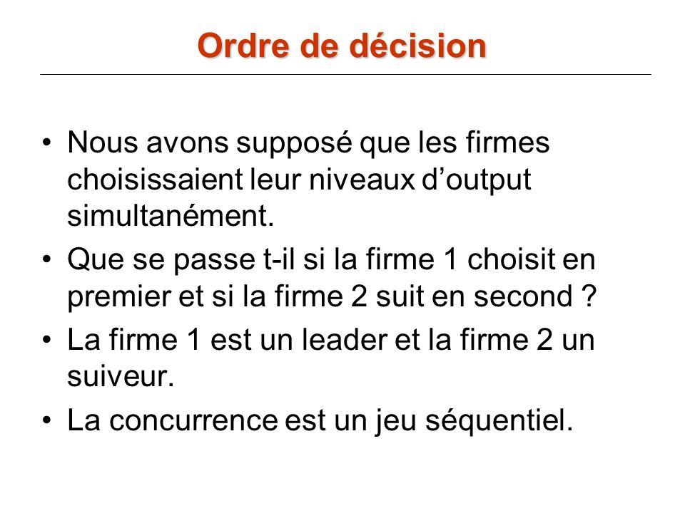 Ordre de décisionNous avons supposé que les firmes choisissaient leur niveaux d'output simultanément.