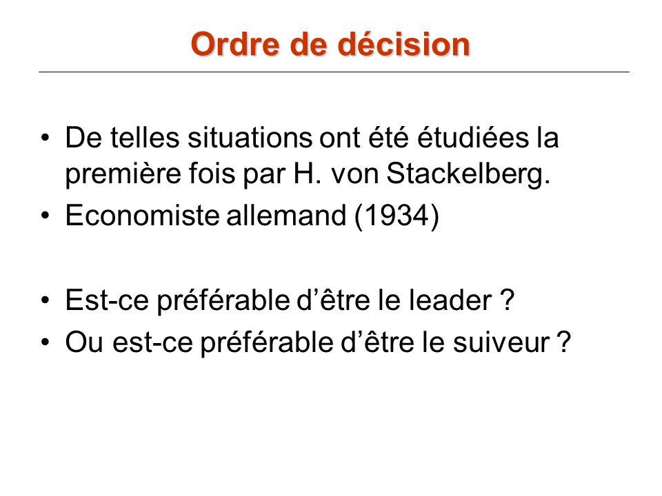 Ordre de décisionDe telles situations ont été étudiées la première fois par H. von Stackelberg. Economiste allemand (1934)