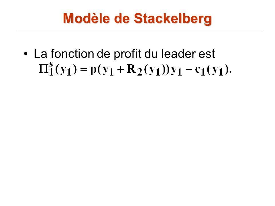 Modèle de Stackelberg La fonction de profit du leader est