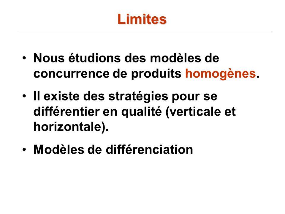 Limites Nous étudions des modèles de concurrence de produits homogènes.