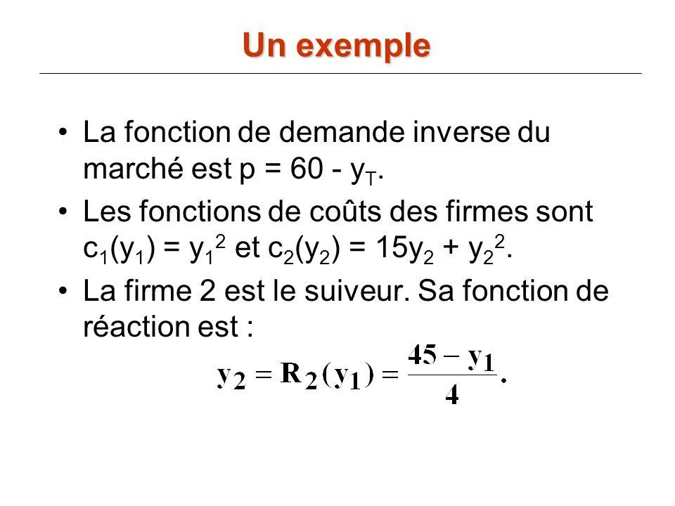 Un exemple La fonction de demande inverse du marché est p = 60 - yT.