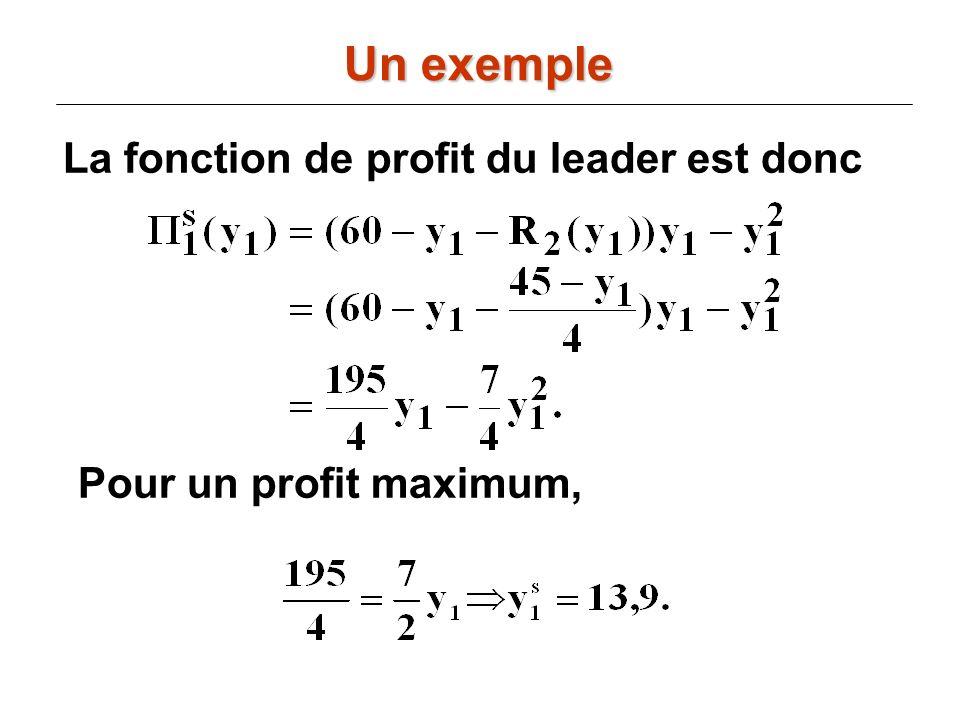 Un exemple La fonction de profit du leader est donc