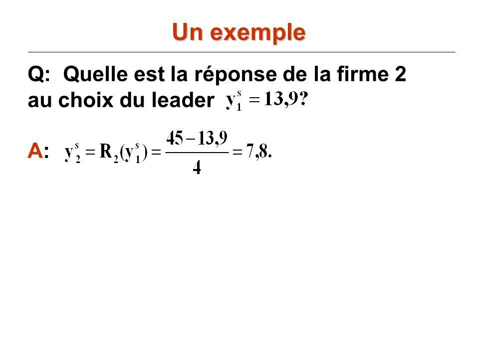 Un exemple Q: Quelle est la réponse de la firme 2 au choix du leader