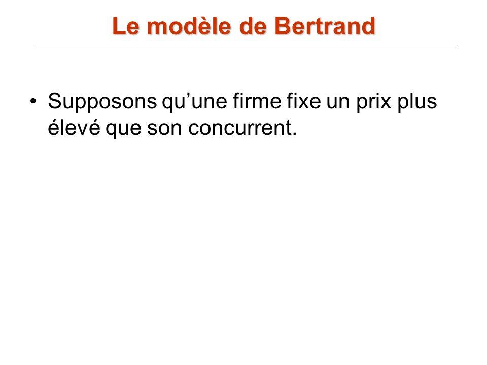 Le modèle de Bertrand Supposons qu'une firme fixe un prix plus élevé que son concurrent.