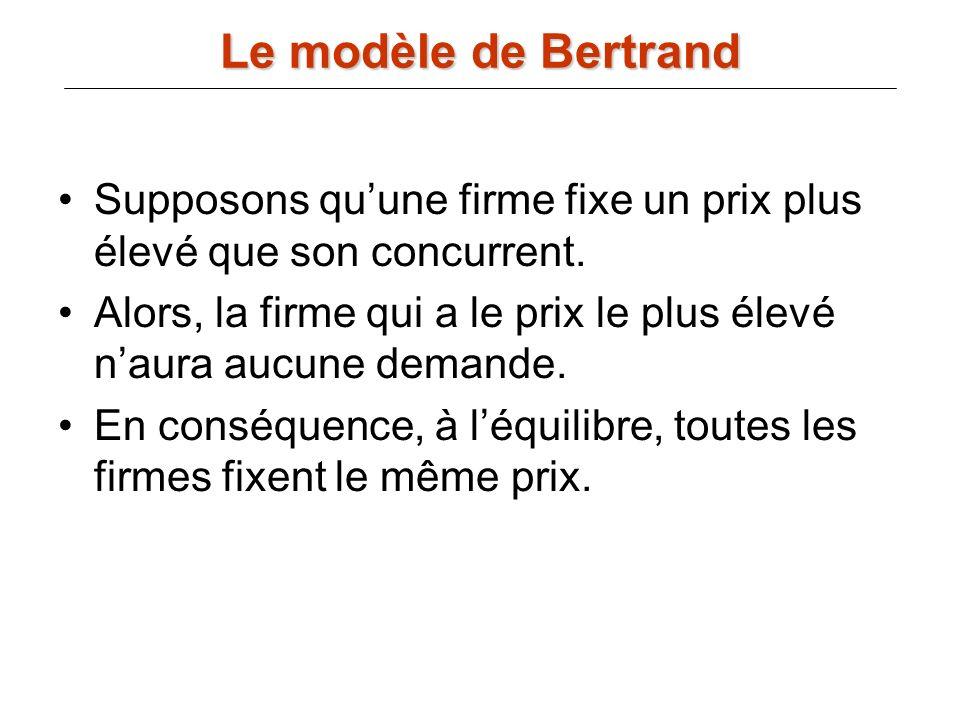 Le modèle de BertrandSupposons qu'une firme fixe un prix plus élevé que son concurrent.