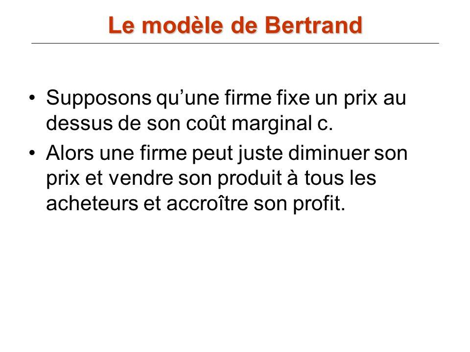 Le modèle de Bertrand Supposons qu'une firme fixe un prix au dessus de son coût marginal c.