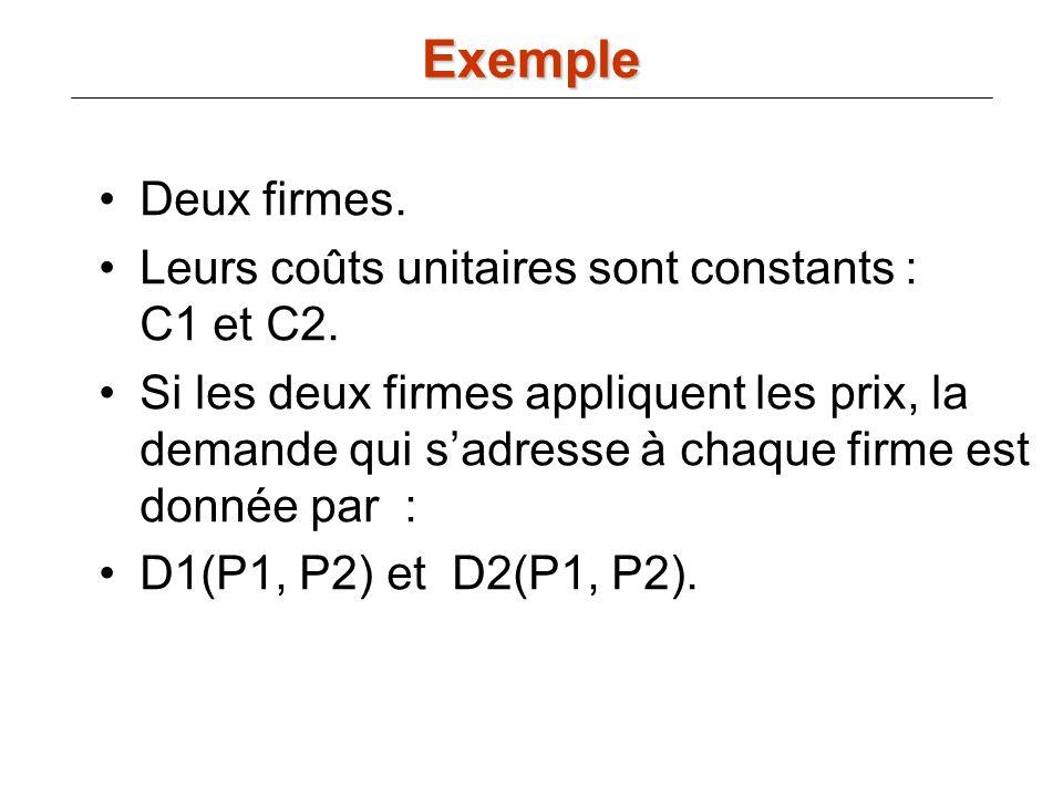 Exemple Deux firmes. Leurs coûts unitaires sont constants : C1 et C2.
