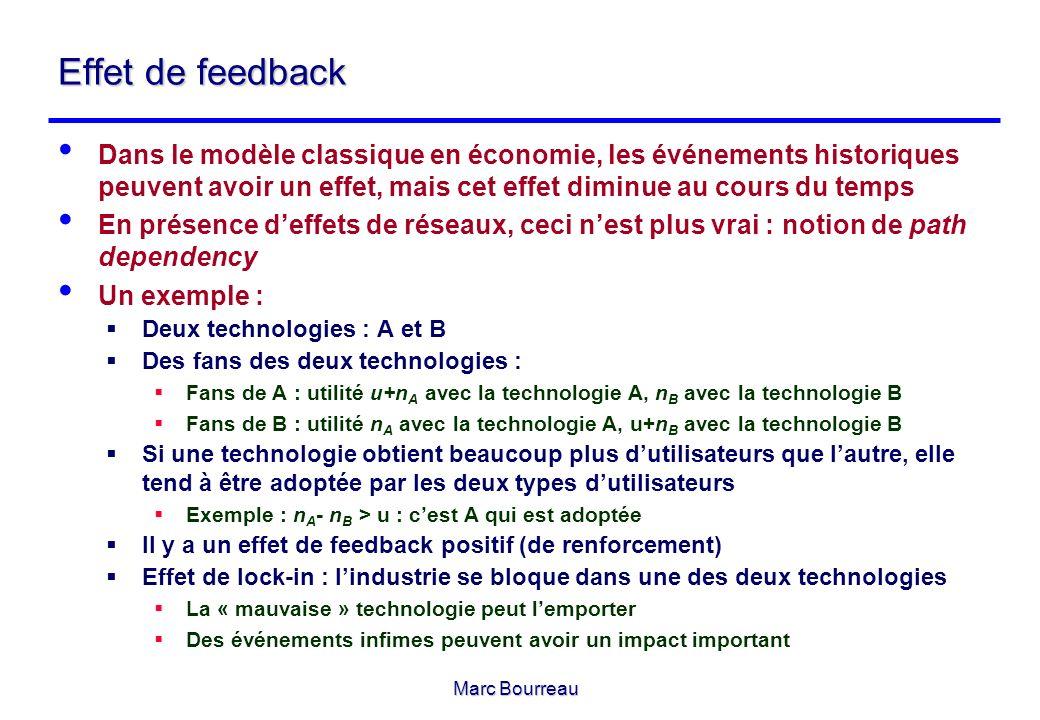 Effet de feedback Dans le modèle classique en économie, les événements historiques peuvent avoir un effet, mais cet effet diminue au cours du temps.