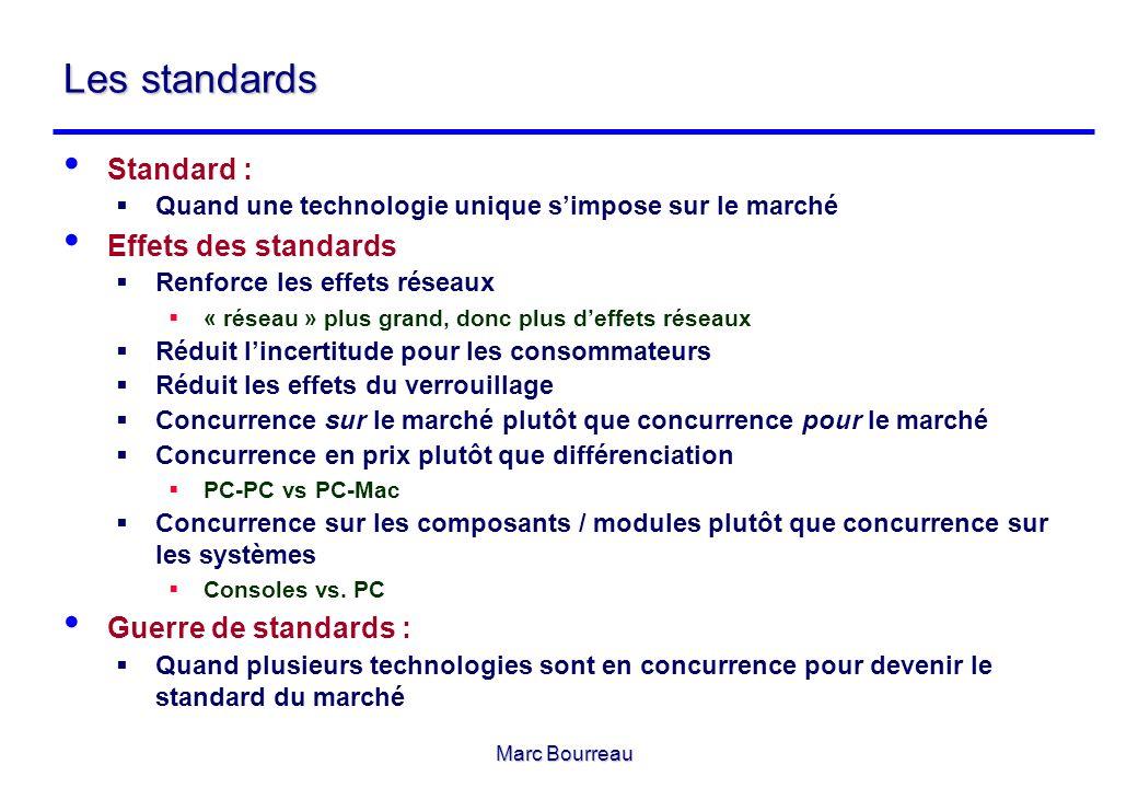Les standards Standard : Effets des standards Guerre de standards :
