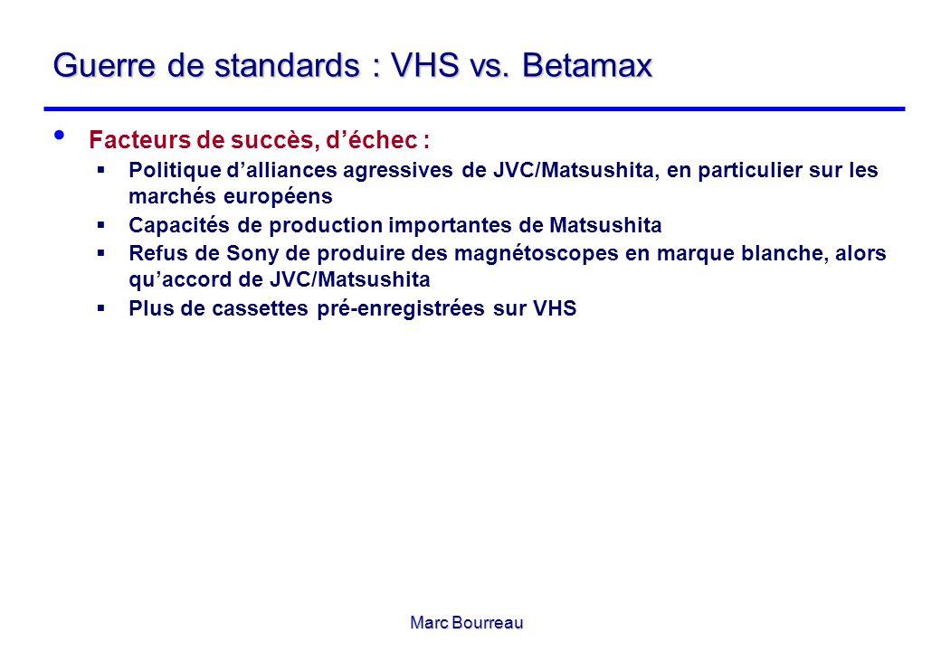Guerre de standards : VHS vs. Betamax
