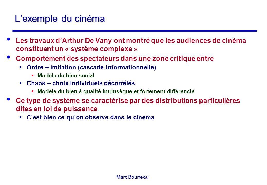 L'exemple du cinéma Les travaux d'Arthur De Vany ont montré que les audiences de cinéma constituent un « système complexe »