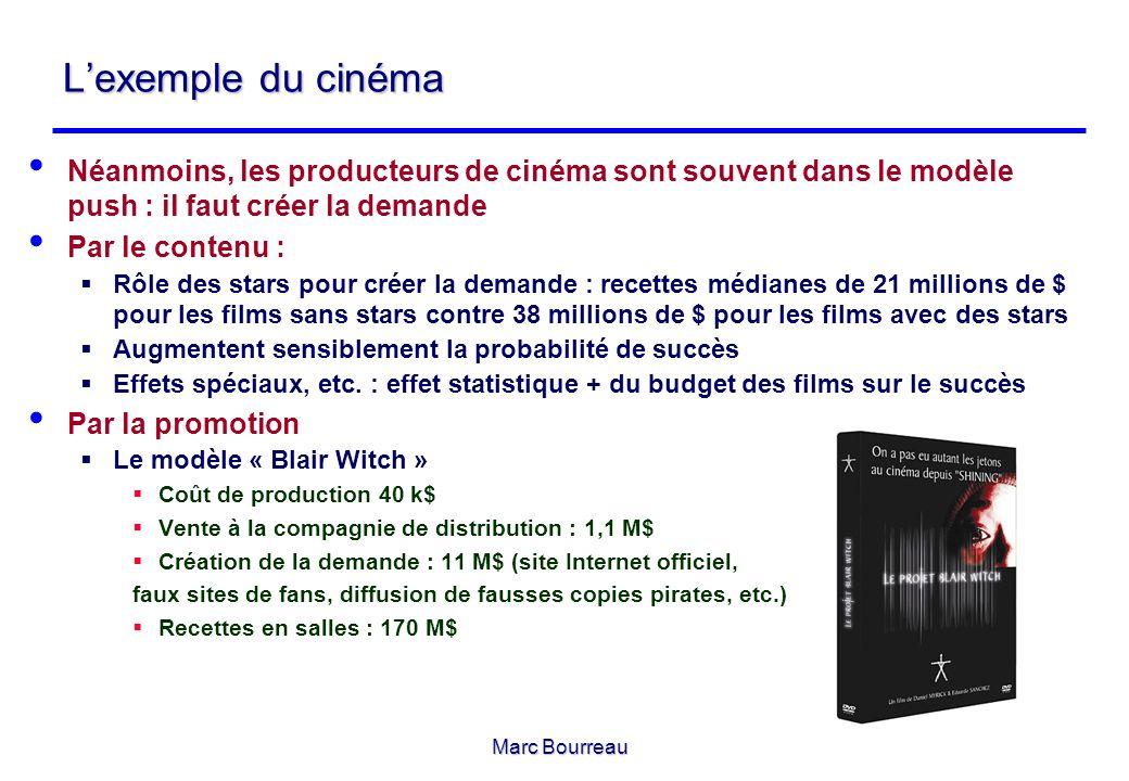 L'exemple du cinéma Néanmoins, les producteurs de cinéma sont souvent dans le modèle push : il faut créer la demande.