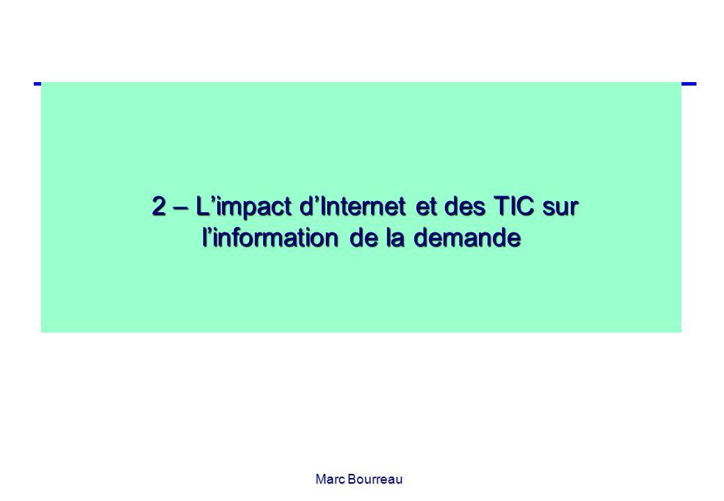 2 – L'impact d'Internet et des TIC sur l'information de la demande