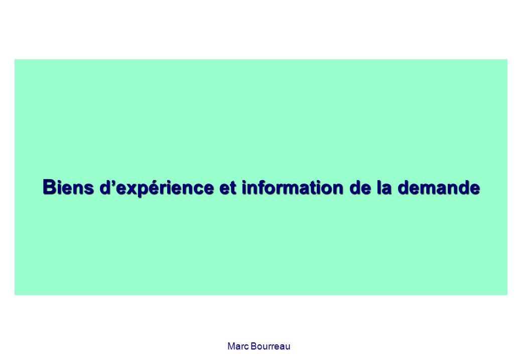 Biens d'expérience et information de la demande