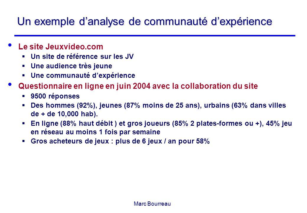 Un exemple d'analyse de communauté d'expérience