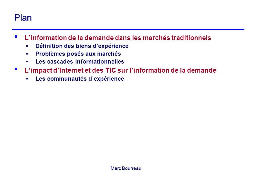 Plan L'information de la demande dans les marchés traditionnels