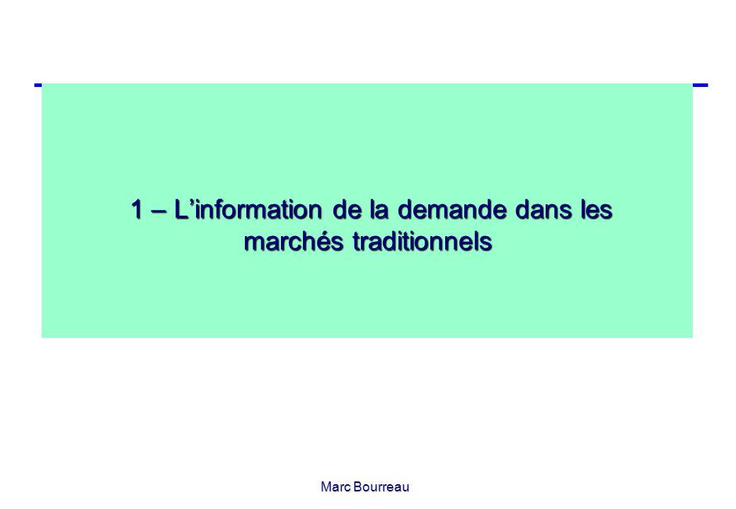1 – L'information de la demande dans les marchés traditionnels