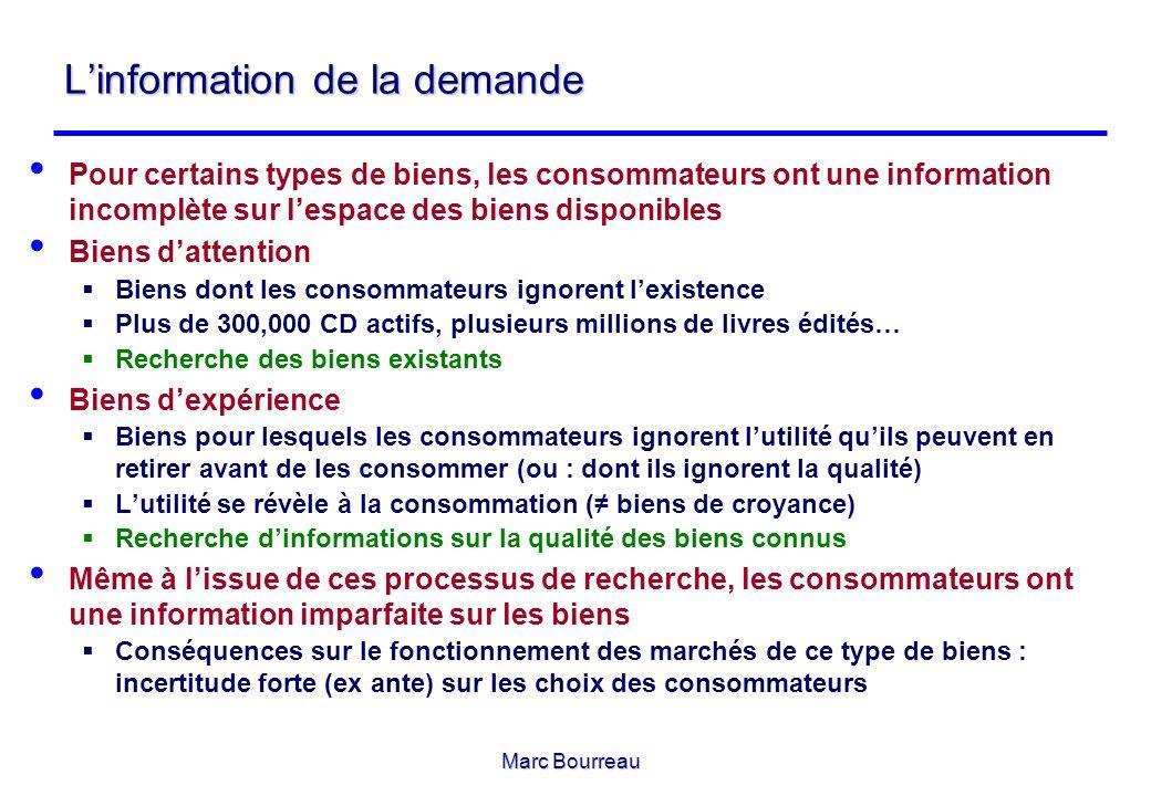 L'information de la demande