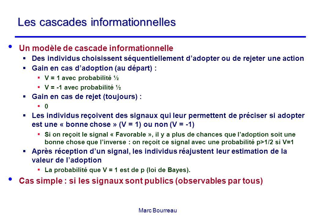 Les cascades informationnelles