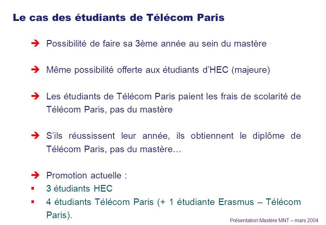Le cas des étudiants de Télécom Paris